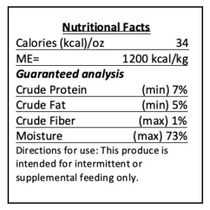 Green Dog Food Nutrition Label