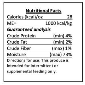 Periwinkle Dog Food Nutrition label