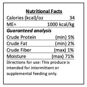 Purple dog food nutrition label